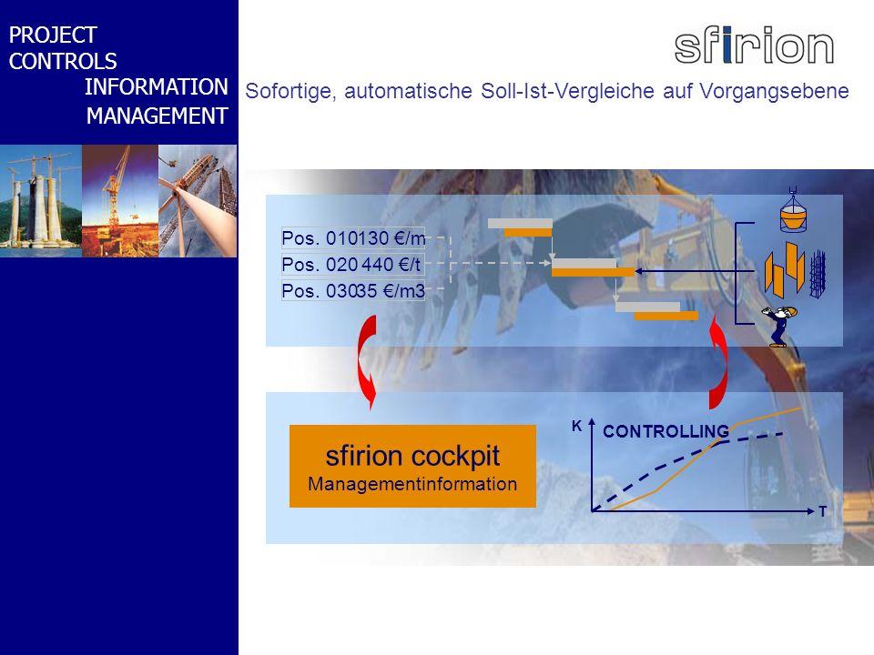 NACHRTRAGS- MANAGEMENT BMW-WELT PROJECT CONTROLS INFORMATION MANAGEMENT Sofortige, automatische Soll-Ist-Vergleiche auf Vorgangsebene Pos. 010130 /m P