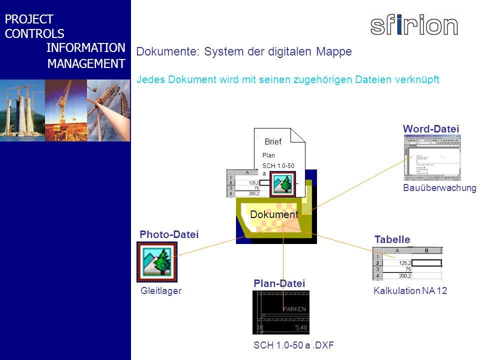 NACHRTRAGS- MANAGEMENT BMW-WELT PROJECT CONTROLS INFORMATION MANAGEMENT Jedes Dokument wird mit seinen zugehörigen Dateien verknüpft Dokument Brief Pl