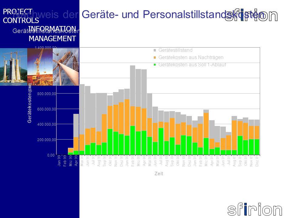 NACHRTRAGS- MANAGEMENT BMW-WELT PROJECT CONTROLS INFORMATION MANAGEMENT Nachweis der Geräte- und Personalstillstandskosten Gerätestillstandskosten 0,0