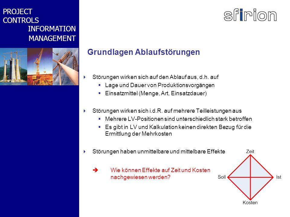NACHRTRAGS- MANAGEMENT BMW-WELT PROJECT CONTROLS INFORMATION MANAGEMENT Grundlagen Ablaufstörungen Störungen wirken sich auf den Ablauf aus, d.h. auf
