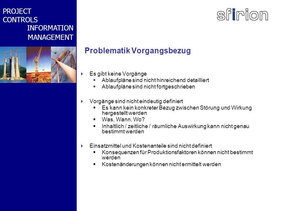 NACHRTRAGS- MANAGEMENT BMW-WELT PROJECT CONTROLS INFORMATION MANAGEMENT Störung 2: Brücke zu spät fertig Ursache: Brückenbauwerk (Vorunternehmer) wird nicht rechtzeitig fertiggestellt Soll: 30.06.05Ist: 30.09.05 3 Monate Verzögerung Kein Transport von Einschnitt 1 zu Damm 2 möglich Zeitliche Auswirkungen: 1.Unterbrechung von Aushub und Dammschüttung 7 Wochen Verzögerung, verlängerte Bauzeit 2.Verschiebung in die Schlechtwetterzeit, zusätzliche Störungen Weitere 4 Wochen Behinderungen infolge Stillstand und Produktivitätsverlusten 2 Wochen Betriebsferien im Dezember / Januar 3.Verlängerte Vorhaltung Geräte für Einbau Deponie 4.Verspäteter Beginn / Unterbrechung Entwässerungsarbeiten 5.Verspäteter Einbau Frostschutzschicht 6.Verlängerte Vorhaltung für BE Mehrkosten: Erschwernis / Produktivitätsminderung Aushub, Einbau Damm, Entwässerung und FSS Verlängerte Vorhaltekosten der indirekt betroffenen Vorgänge (BE) Unterdeckung AGK