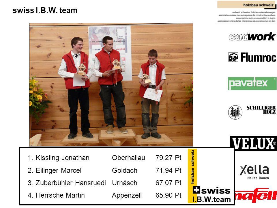 Architektur, Holz und Bau BFH - AHB Technikerschule HF Holz swiss I.B.W. team 1.Kissling JonathanOberhallau79.27 Pt 2.Eilinger MarcelGoldach71,94 Pt 3