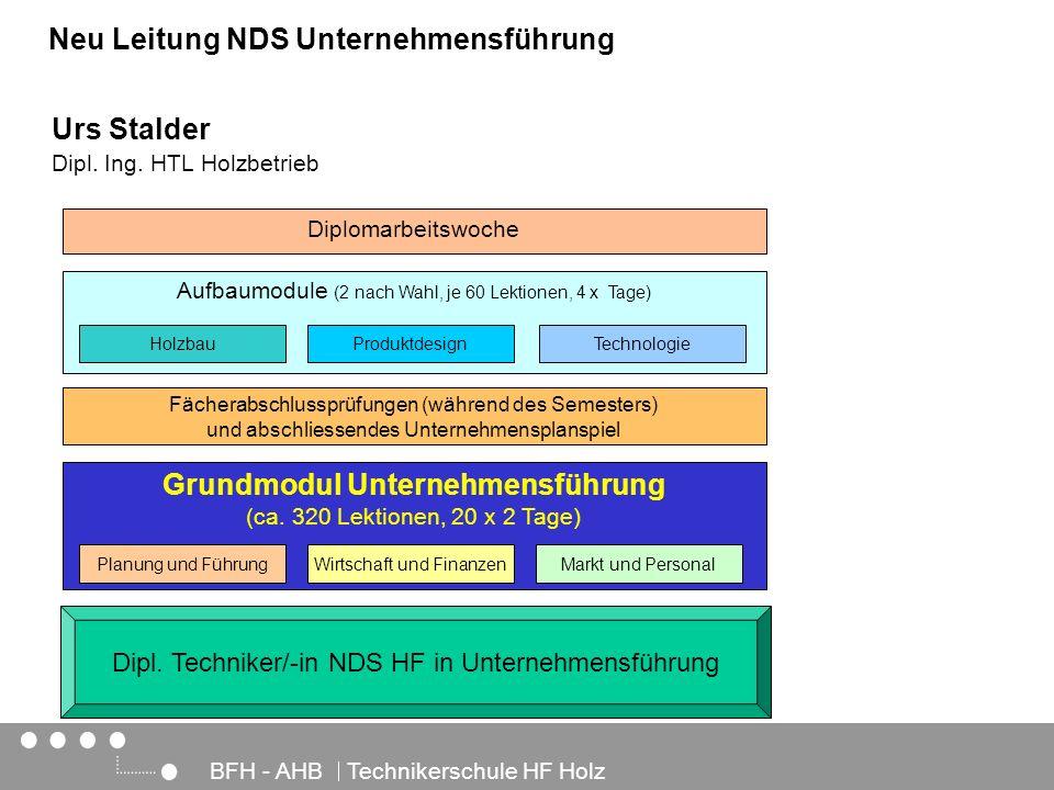 Architektur, Holz und Bau BFH - AHB Technikerschule HF Holz Neu Leitung NDS Unternehmensführung Urs Stalder Dipl. Ing. HTL Holzbetrieb Grundmodul Unte