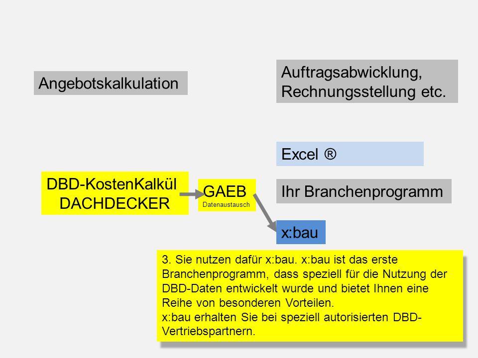 Angebotskalkulation Auftragsabwicklung, Rechnungsstellung etc. DBD-KostenKalkül DACHDECKER Excel ® Ihr Branchenprogramm x:bau GAEB Datenaustausch 3. S