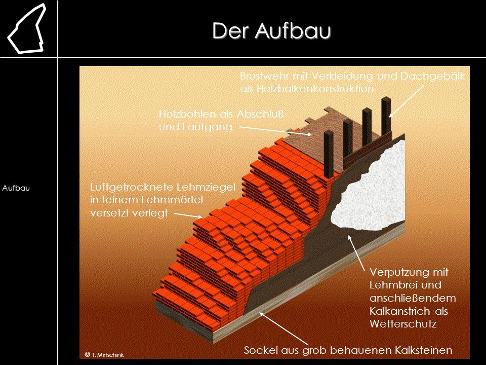 Der Aufbau Sockel aus grob behauenen Kalksteinen Luftgetrocknete Lehmziegel in feinem Lehmmörtel versetzt verlegt Verputzung mit Lehmbrei und anschlie