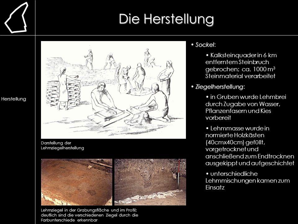 Die Herstellung Darstellung der Lehmziegelherstellung Sockel Sockel: Kalksteinquader in 6 km entferntem Steinbruch gebrochen; ca. 1000 m 3 Steinmateri