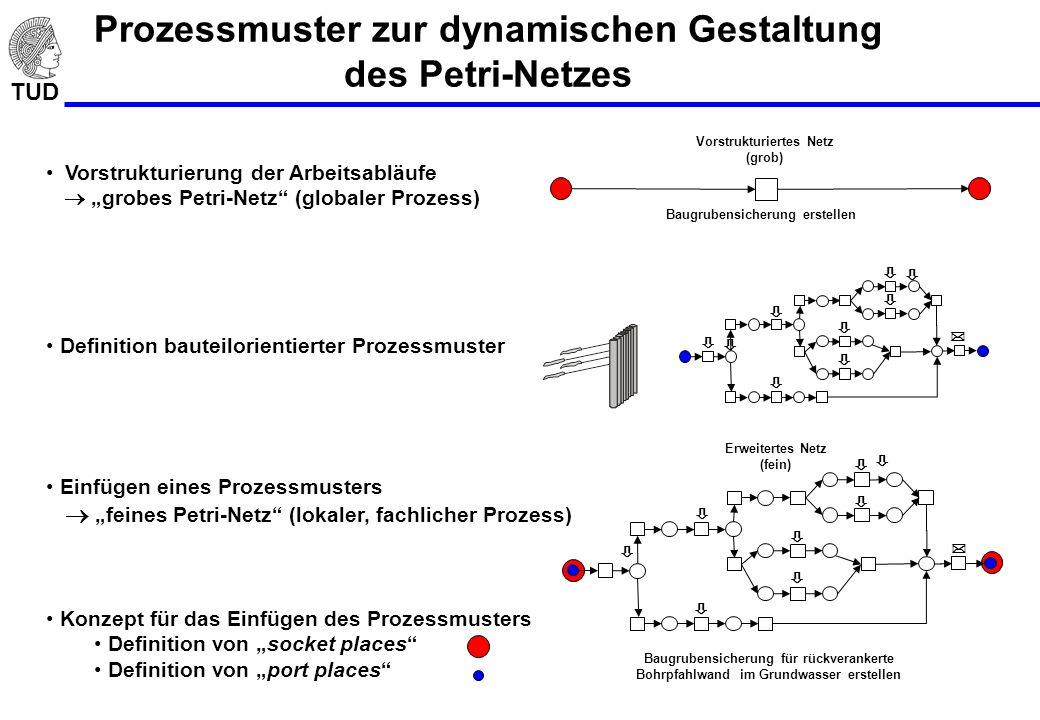 TUD Prozessmuster zur dynamischen Gestaltung des Petri-Netzes Vorstrukturiertes Netz (grob) Baugrubensicherung erstellen Erweitertes Netz (fein) Baugr