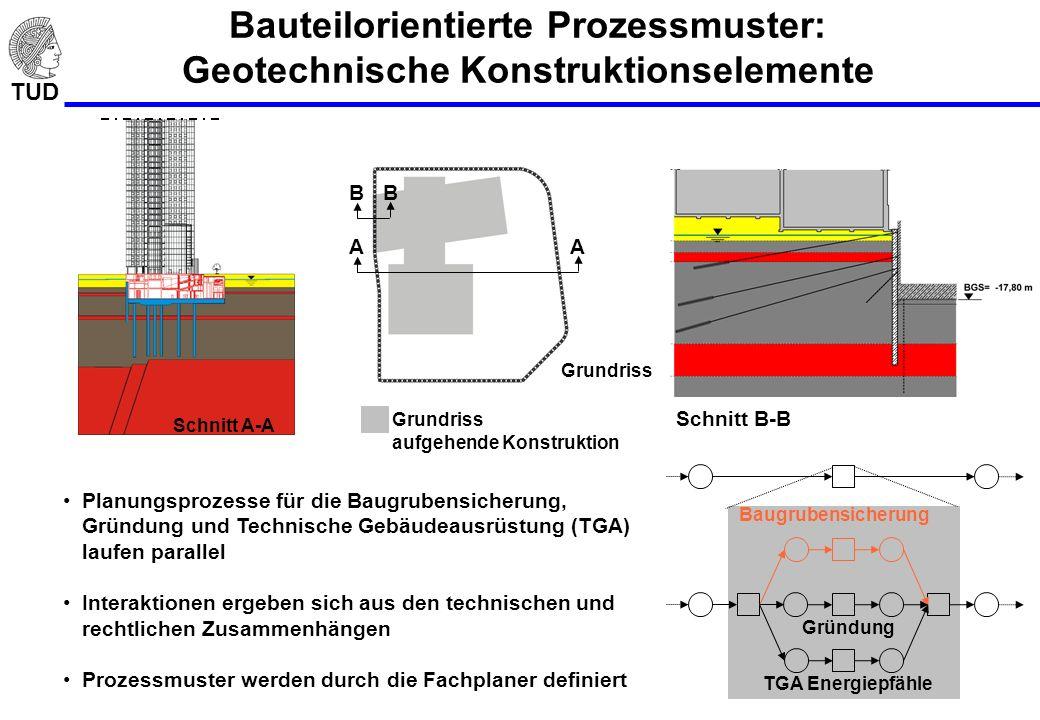 TUD Bauteilorientierte Prozessmuster: Geotechnische Konstruktionselemente Schnitt B-B Schnitt A-A Grundriss aufgehende Konstruktion BB Grundriss AA Pl