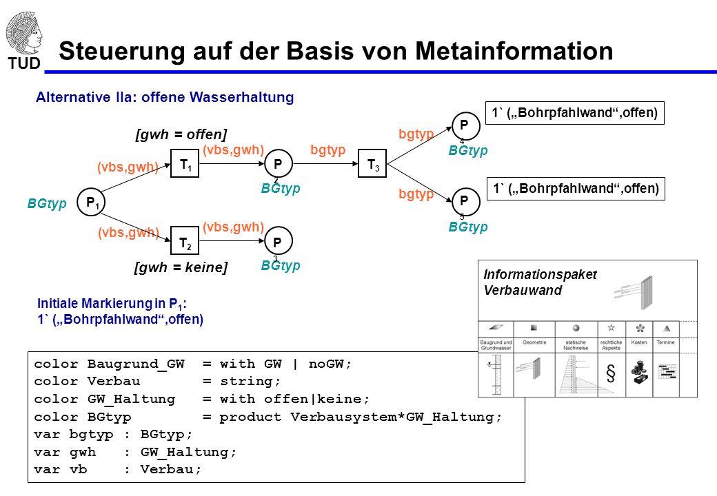 TUD Steuerung auf der Basis von Metainformation Alternative IIa: offene Wasserhaltung BGtyp bgtyp (vbs,gwh) [gwh = offen] [gwh = keine] 1` (Bohrpfahlw