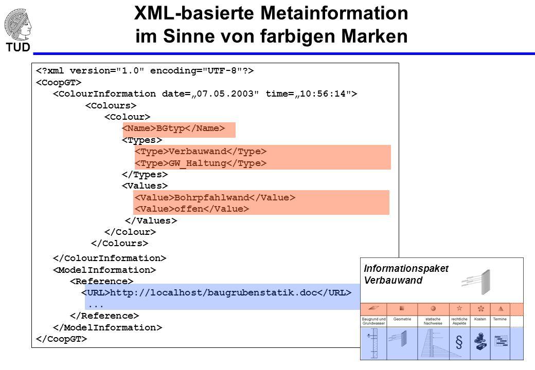 TUD XML-basierte Metainformation im Sinne von farbigen Marken BGtyp Verbauwand GW_Haltung Bohrpfahlwand offen http://localhost/baugrubenstatik.doc...