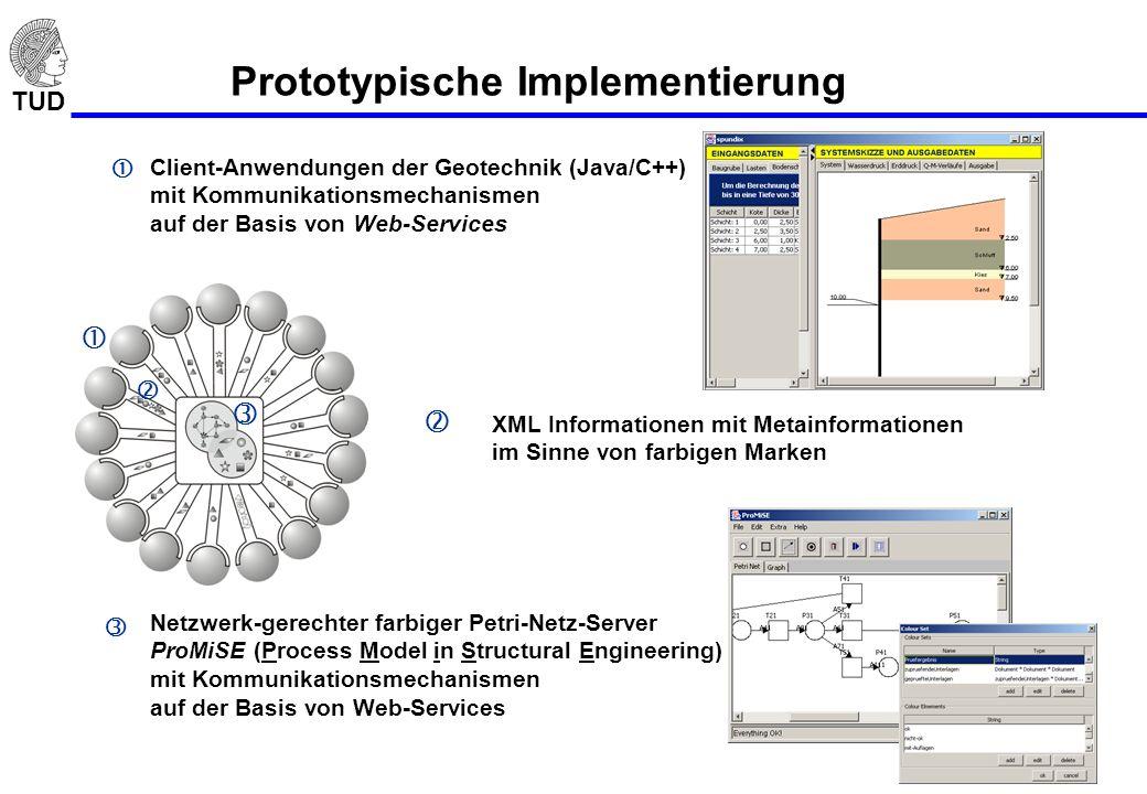 TUD Prototypische Implementierung Netzwerk-gerechter farbiger Petri-Netz-Server ProMiSE (Process Model in Structural Engineering) mit Kommunikationsme