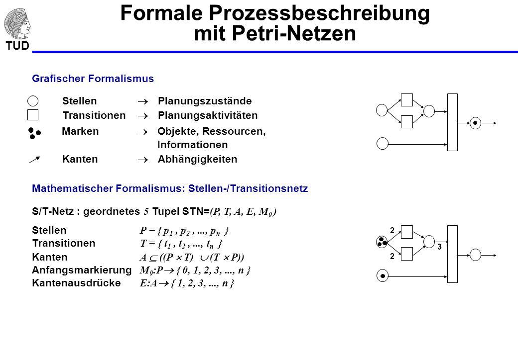 TUD Formale Prozessbeschreibung mit Petri-Netzen Grafischer Formalismus Mathematischer Formalismus: Stellen-/Transitionsnetz S/T-Netz : geordnetes 5 T