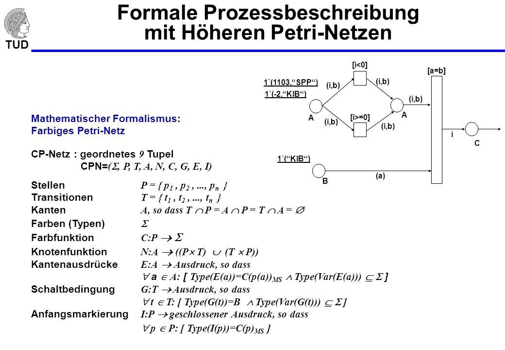 TUD CP-Netz : geordnetes 9 Tupel CPN= (, P, T, A, N, C, G, E, I) Stellen P = { p 1, p 2,..., p n } Transitionen T = { t 1, t 2,..., t n } Kanten A, so