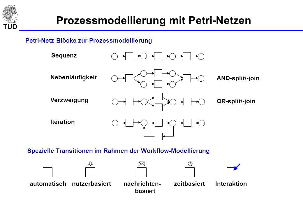 TUD Prozessmodellierung mit Petri-Netzen Petri-Netz Blöcke zur Prozessmodellierung Iteration Sequenz OR-split/-join Verzweigung Nebenläufigkeit AND-sp