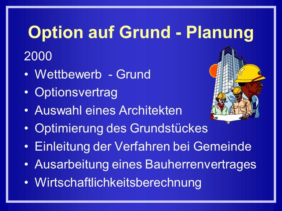 Option auf Grund - Planung 2000 Wettbewerb - Grund Optionsvertrag Auswahl eines Architekten Optimierung des Grundstückes Einleitung der Verfahren bei
