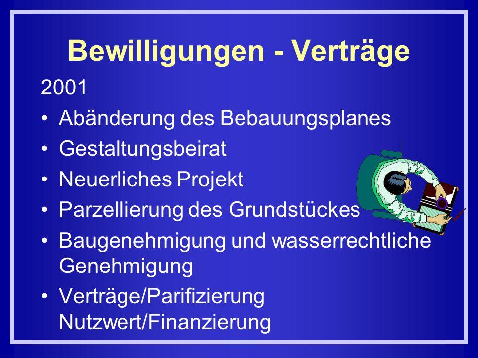 Bewilligungen - Verträge 2001 Abänderung des Bebauungsplanes Gestaltungsbeirat Neuerliches Projekt Parzellierung des Grundstückes Baugenehmigung und w