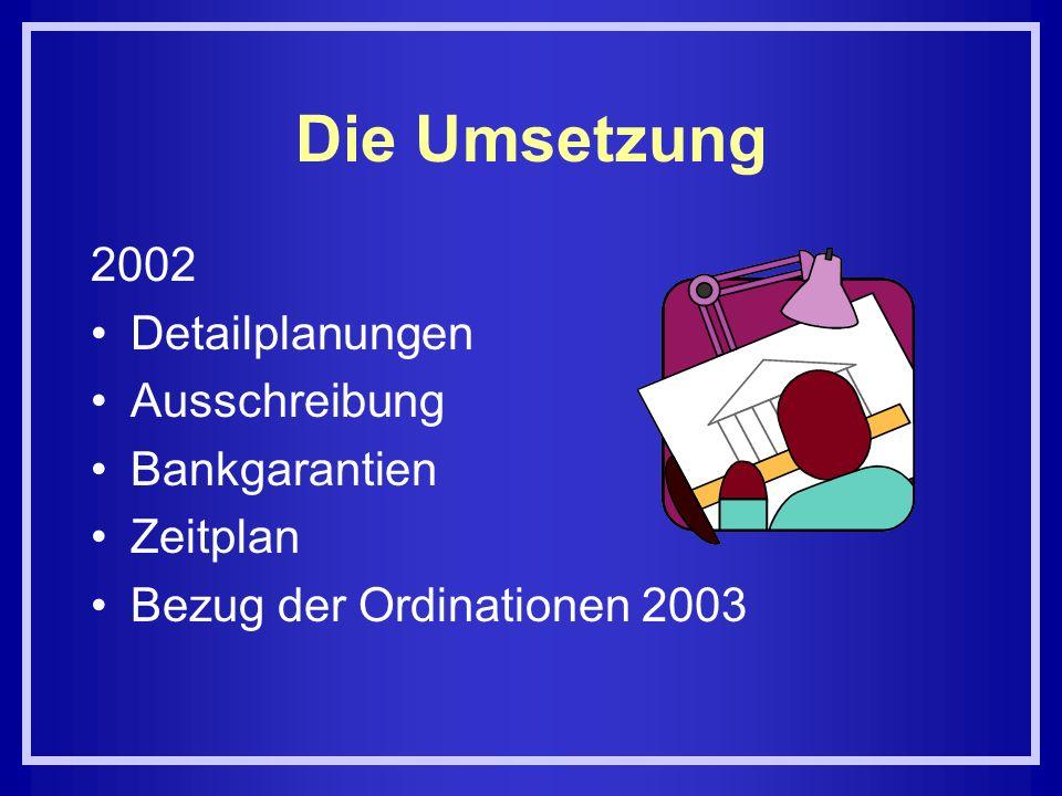 Die Umsetzung 2002 Detailplanungen Ausschreibung Bankgarantien Zeitplan Bezug der Ordinationen 2003