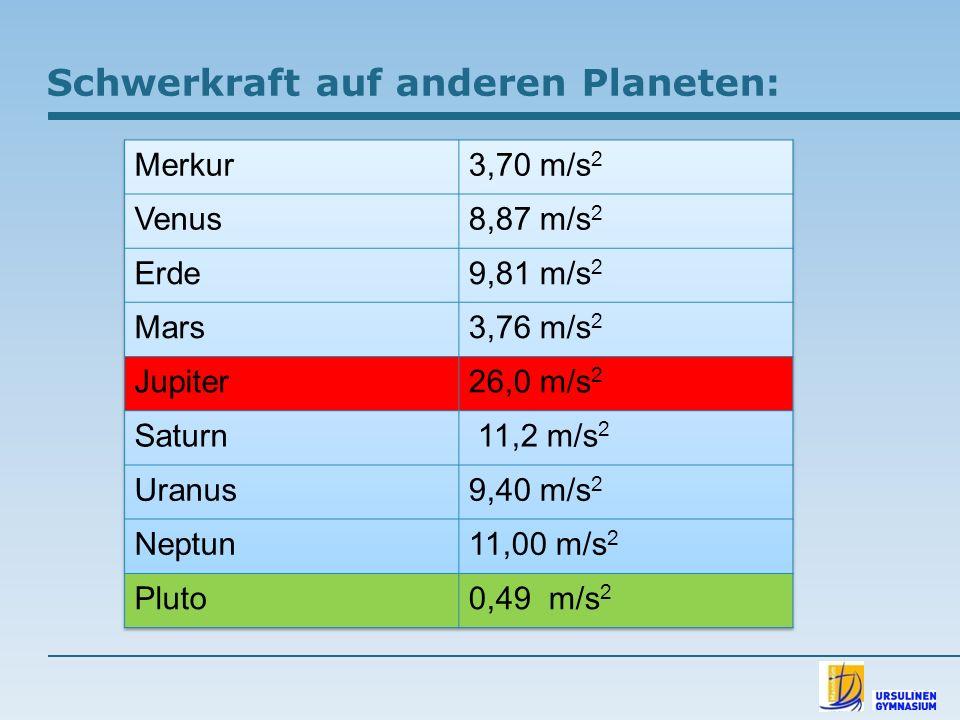 Schwerkraft auf anderen Planeten: