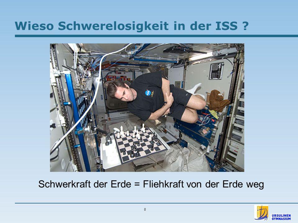 8 Wieso Schwerelosigkeit in der ISS ? Schwerkraft der Erde = Fliehkraft von der Erde weg