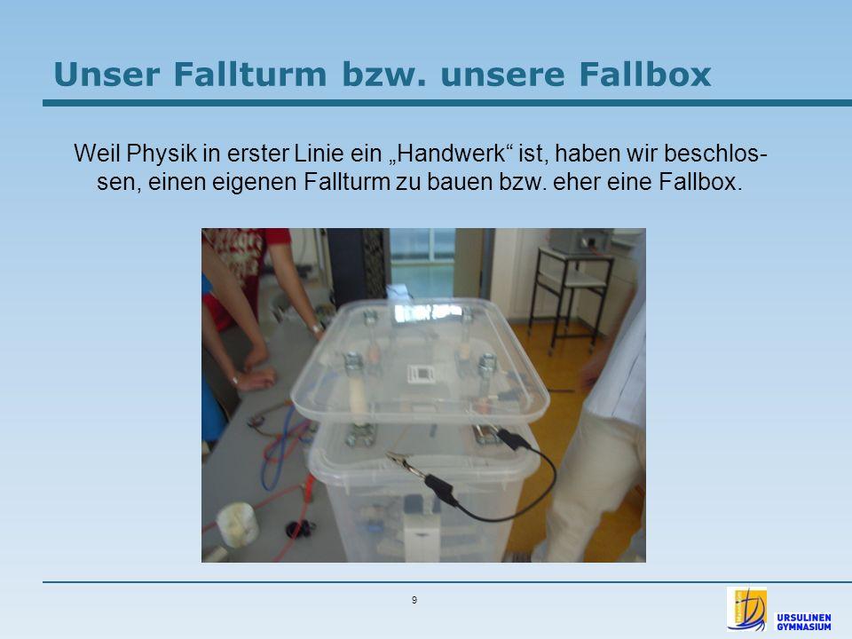 9 Unser Fallturm bzw. unsere Fallbox Weil Physik in erster Linie ein Handwerk ist, haben wir beschlos- sen, einen eigenen Fallturm zu bauen bzw. eher