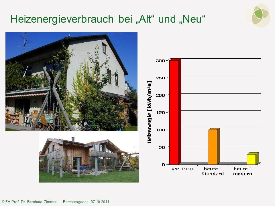 © FH-Prof. Dr. Bernhard Zimmer – Berchtesgaden, 07.10.2011 Heizenergieverbrauch bei Alt und Neu