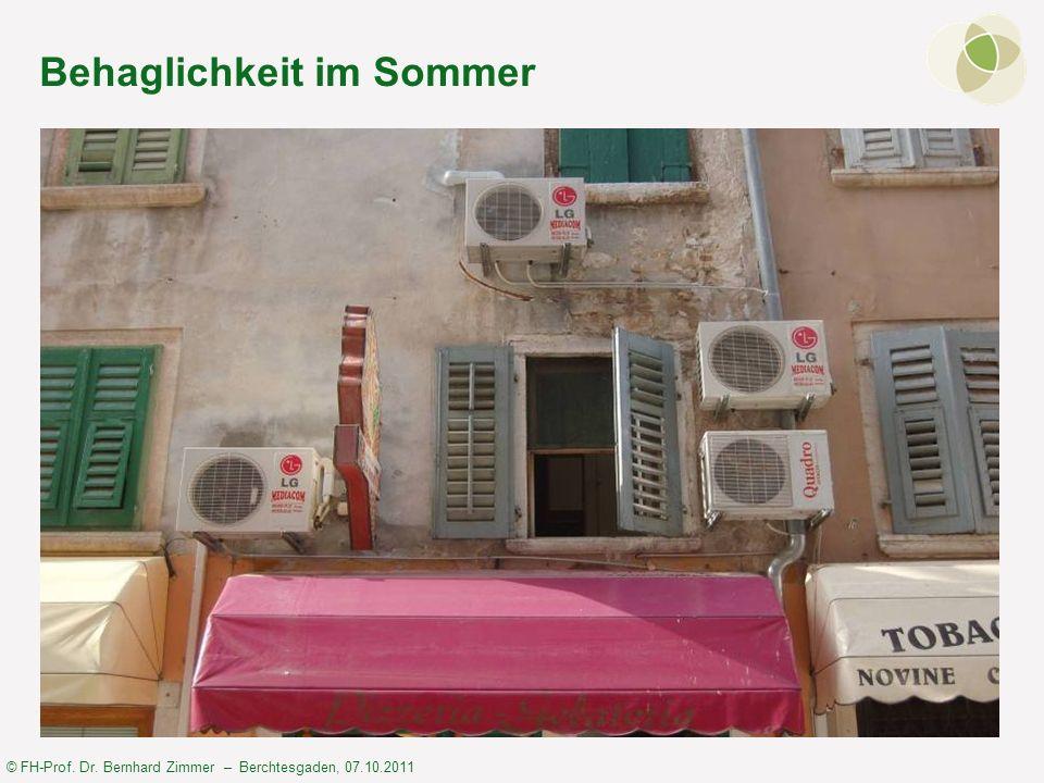 © FH-Prof. Dr. Bernhard Zimmer – Berchtesgaden, 07.10.2011 Behaglichkeit im Sommer