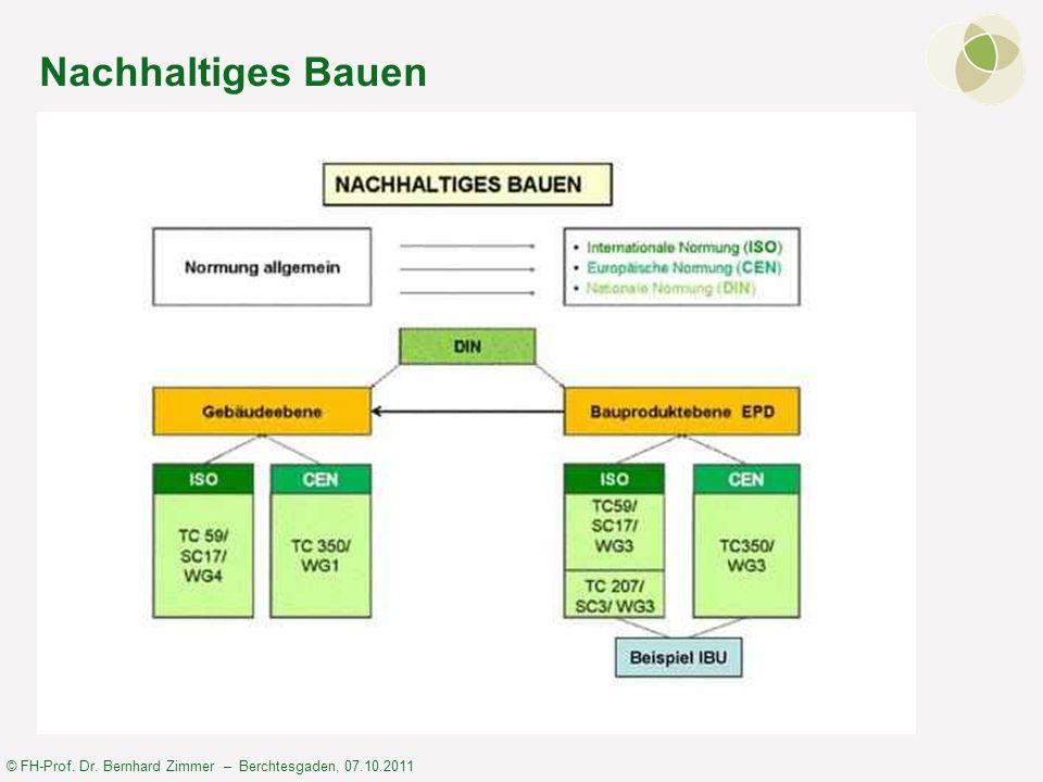 © FH-Prof. Dr. Bernhard Zimmer – Berchtesgaden, 07.10.2011 Nachhaltiges Bauen