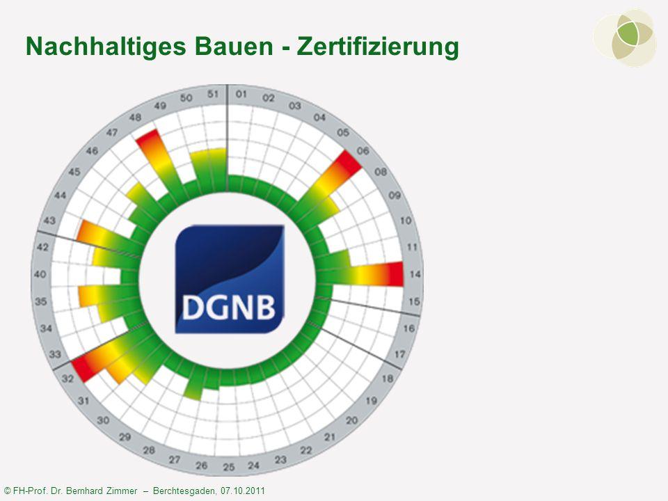 © FH-Prof. Dr. Bernhard Zimmer – Berchtesgaden, 07.10.2011 Nachhaltiges Bauen - Zertifizierung