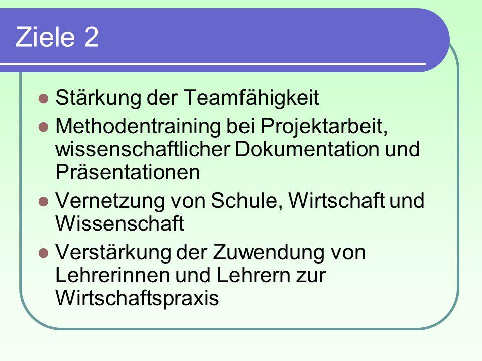 Ziele 2 Stärkung der Teamfähigkeit Methodentraining bei Projektarbeit, wissenschaftlicher Dokumentation und Präsentationen Vernetzung von Schule, Wirt