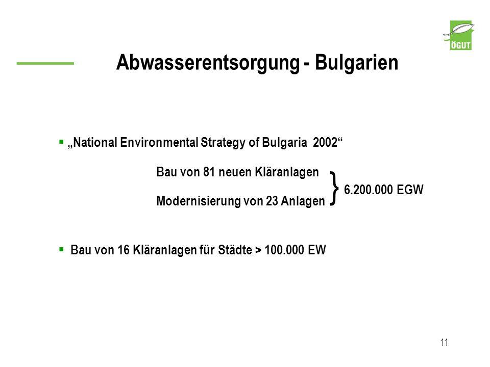 Abwasserentsorgung - Bulgarien 11 National Environmental Strategy of Bulgaria 2002 Bau von 81 neuen Kläranlagen Modernisierung von 23 Anlagen Bau von