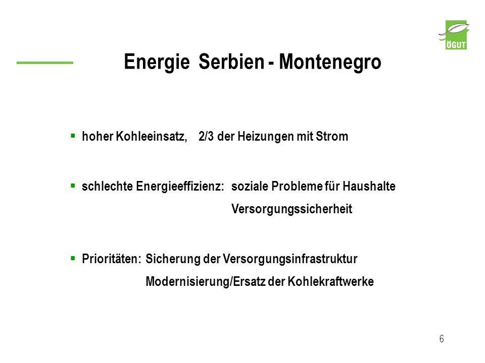Energie Serbien - Montenegro 6 hoher Kohleeinsatz, 2/3 der Heizungen mit Strom schlechte Energieeffizienz:soziale Probleme für Haushalte Versorgungssi