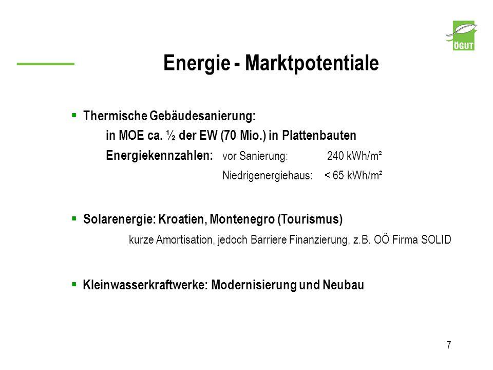 Energie - Marktpotentiale 7 Thermische Gebäudesanierung: in MOE ca. ½ der EW (70 Mio.) in Plattenbauten Energiekennzahlen: vor Sanierung: 240 kWh/m² N