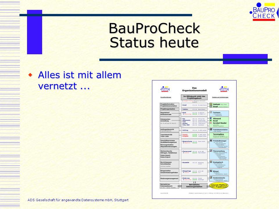 BauProCheck Status heute Alles ist mit allem vernetzt... Alles ist mit allem vernetzt... ADS Gesellschaft für angewandte Datensysteme mbH, Stuttgart