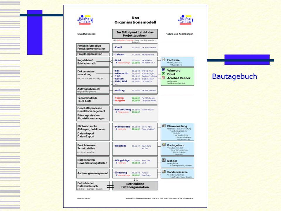 Daten-Im- und exporte, z.B. - Adressen - Terminpläne - Raumbücher