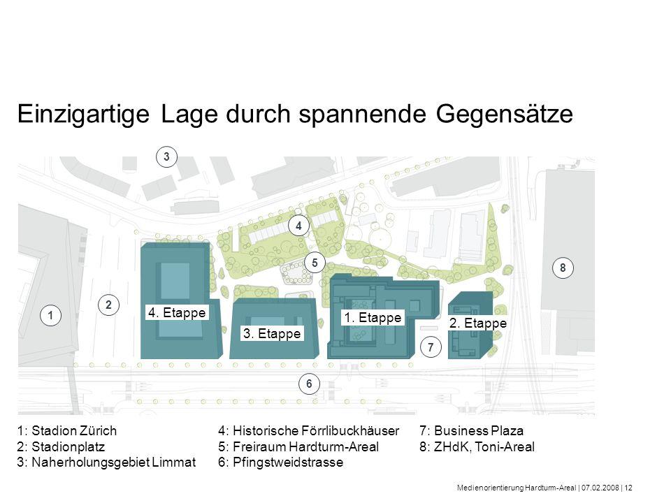 Medienorientierung Hardturm-Areal | 07.02.2008 | 12 Einzigartige Lage durch spannende Gegensätze 3 5 2 1 8 6 1: Stadion Zürich4: Historische Förrlibuc
