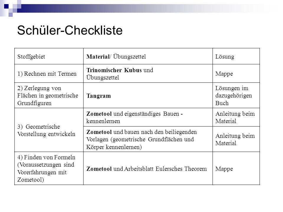 Schüler-Checkliste StoffgebietMaterial/ ÜbungszettelLösung 1) Rechnen mit Termen Trinomischer Kubus und Übungszettel Mappe 2) Zerlegung von Flächen in