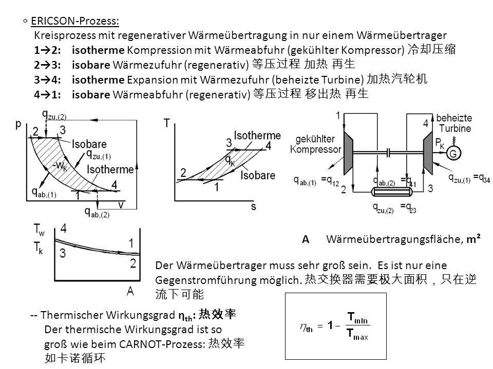 ERICSON-Prozess: Kreisprozess mit regenerativer Wärmeübertragung in nur einem Wärmeübertrager 12:isotherme Kompression mit Wärmeabfuhr (gekühlter Kompressor) 23:isobare Wärmezufuhr (regenerativ) 34:isotherme Expansion mit Wärmezufuhr (beheizte Turbine) 41:isobare Wärmeabfuhr (regenerativ) Der Wärmeübertrager muss sehr groß sein.