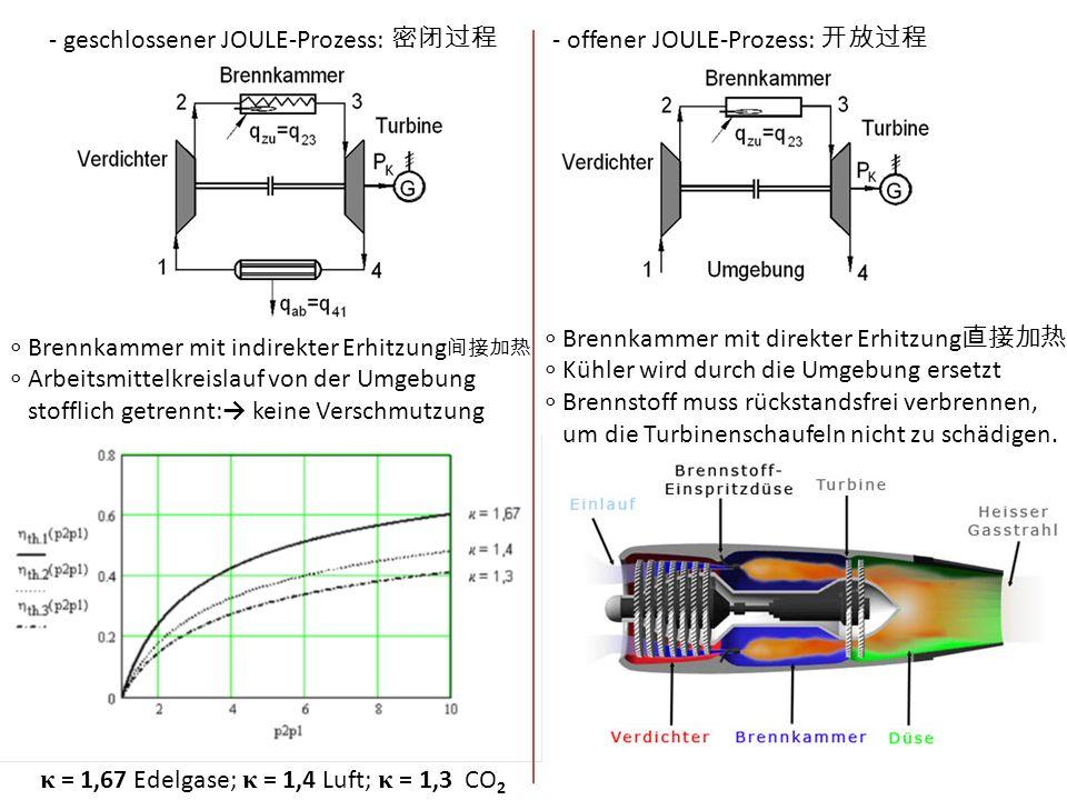 - offener JOULE-Prozess: - geschlossener JOULE-Prozess: Brennkammer mit direkter Erhitzung Kühler wird durch die Umgebung ersetzt Brennstoff muss rückstandsfrei verbrennen, um die Turbinenschaufeln nicht zu schädigen.