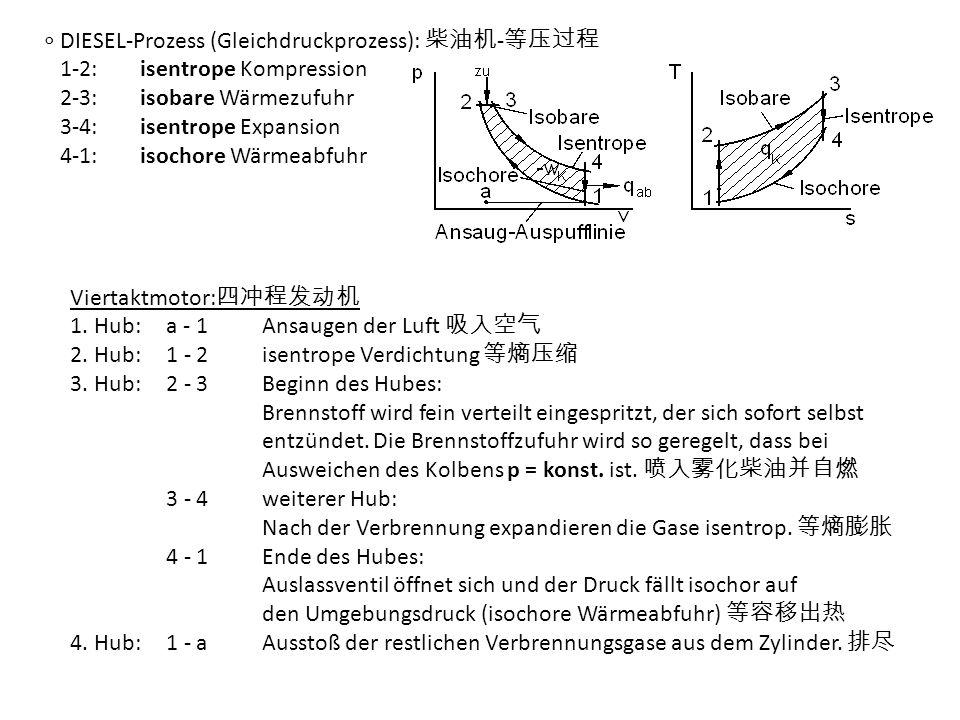 DIESEL-Prozess (Gleichdruckprozess): - 1-2:isentrope Kompression 2-3:isobare Wärmezufuhr 3-4:isentrope Expansion 4-1:isochore Wärmeabfuhr Viertaktmotor: 1.