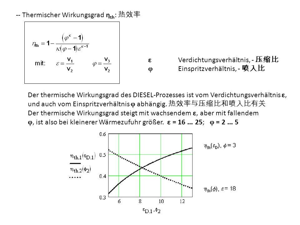 -- Thermischer Wirkungsgrad η th : εVerdichtungsverhältnis, - φ Einspritzverhältnis, - Der thermische Wirkungsgrad des DIESEL-Prozesses ist vom Verdichtungsverhältnis ε, und auch vom Einspritzverhältnis φ abhängig.