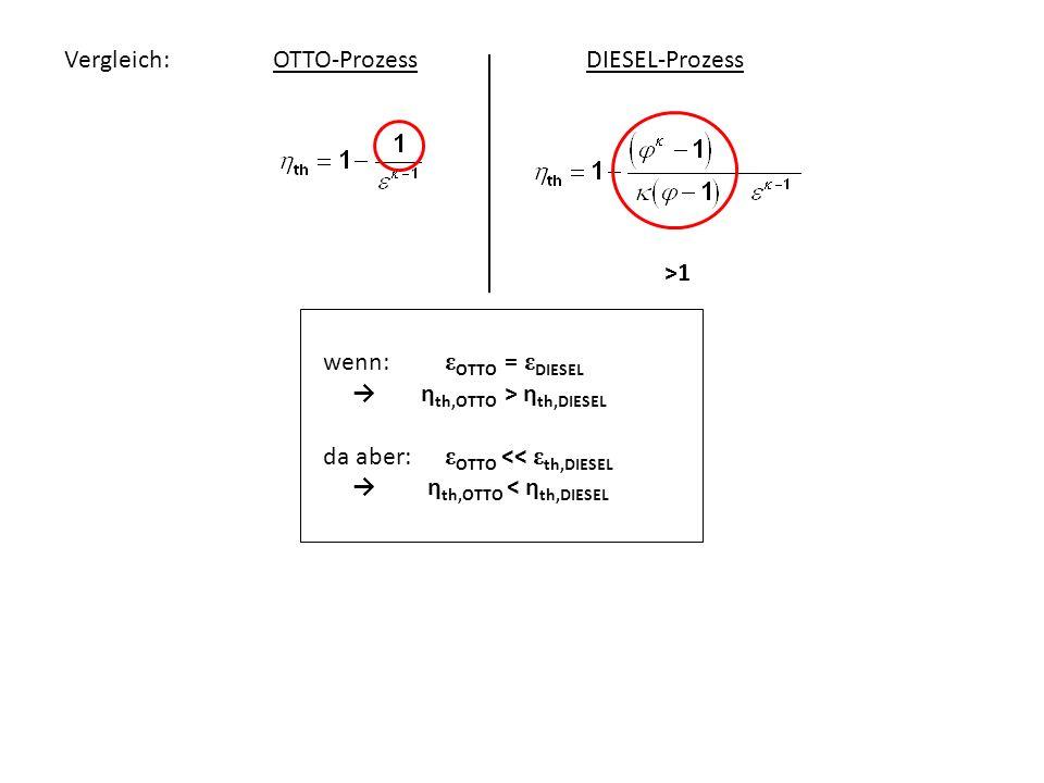 Vergleich: OTTO-ProzessDIESEL-Prozess >1 wenn: ε OTTO = ε DIESEL η th,OTTO > η th,DIESEL da aber: ε OTTO << ε th,DIESEL η th,OTTO < η th,DIESEL