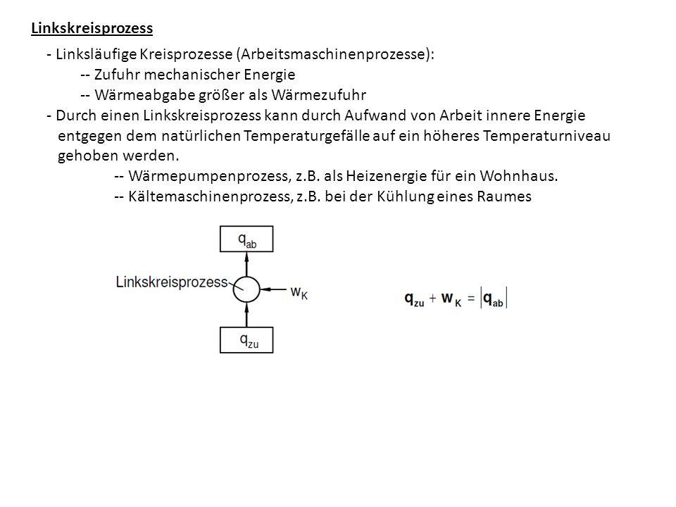 Linkskreisprozess - Linksläufige Kreisprozesse (Arbeitsmaschinenprozesse): -- Zufuhr mechanischer Energie -- Wärmeabgabe größer als Wärmezufuhr - Durc