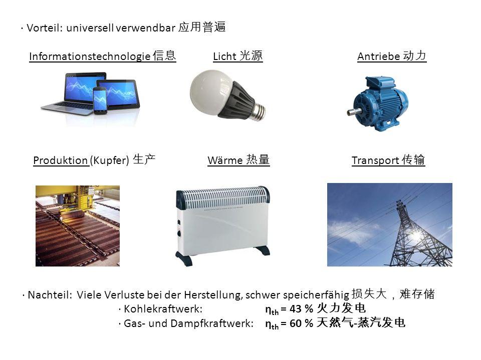 Vorteil: universell verwendbar Informationstechnologie Licht Antriebe Nachteil: Viele Verluste bei der Herstellung, schwer speicherfähig Kohlekraftwerk: η th = 43 % Gas- und Dampfkraftwerk: η th = 60 % - Produktion (Kupfer) Wärme Transport