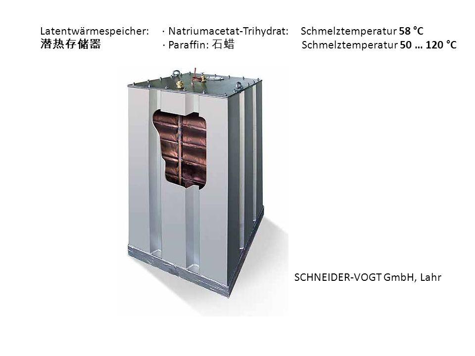 Latentwärmespeicher: Natriumacetat-Trihydrat: Schmelztemperatur 58 °C Paraffin: Schmelztemperatur 50 … 120 °C SCHNEIDER-VOGT GmbH, Lahr