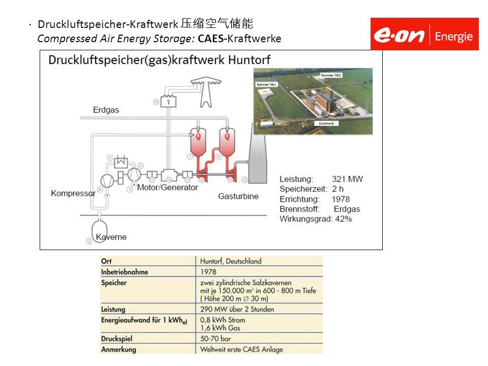 Druckluftspeicher-Kraftwerk Compressed Air Energy Storage: CAES-Kraftwerke