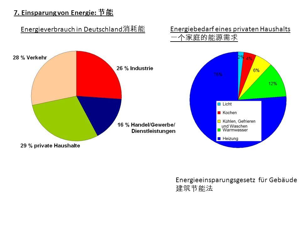 7. Einsparung von Energie: Energieeinsparungsgesetz für Gebäude Energieverbrauch in Deutschland Energiebedarf eines privaten Haushalts