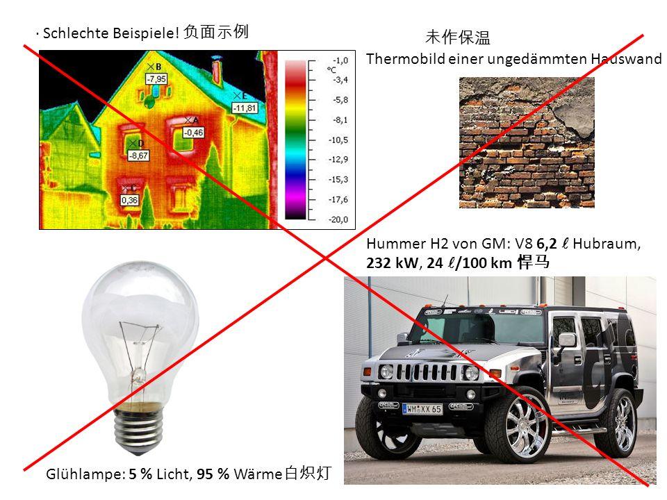 Thermobild einer ungedämmten Hauswand Glühlampe: 5 % Licht, 95 % Wärme · Schlechte Beispiele! Hummer H2 von GM: V8 6,2 Hubraum, 232 kW, 24 /100 km