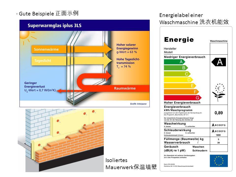 Energielabel einer Waschmaschine · Gute Beispiele Isoliertes Mauerwerk
