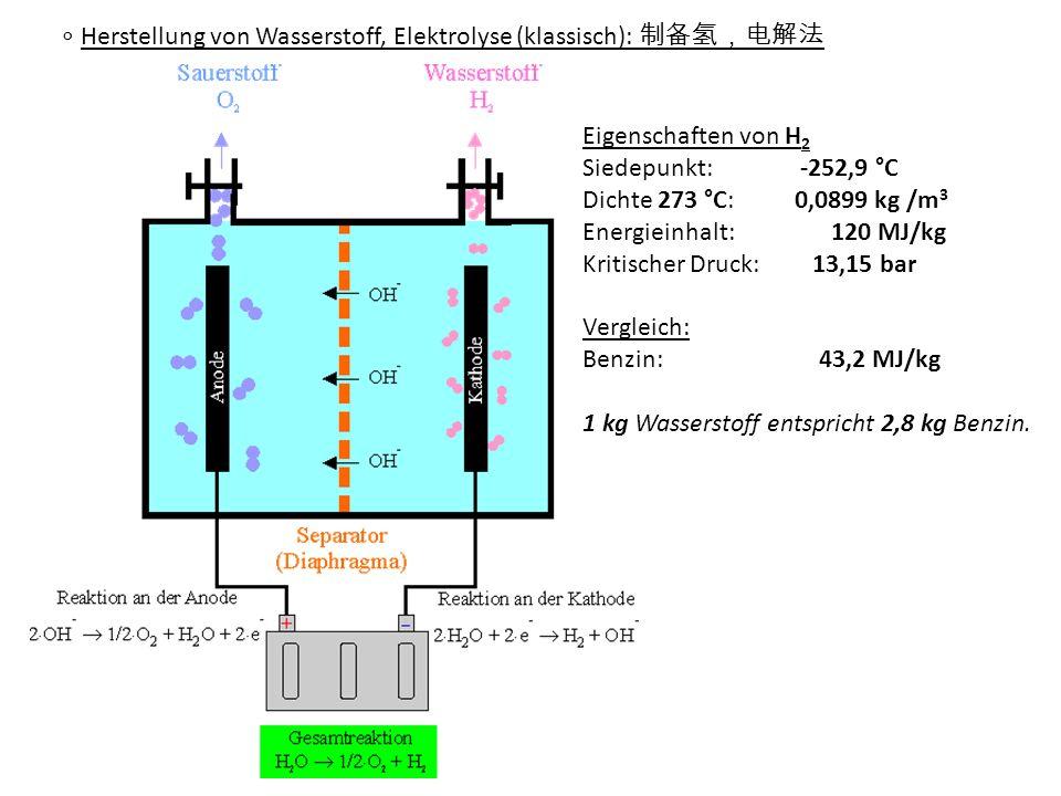 Herstellung von Wasserstoff, Elektrolyse (klassisch): Eigenschaften von H 2 Siedepunkt: -252,9 °C Dichte 273 °C:0,0899 kg /m 3 Energieinhalt: 120 MJ/k
