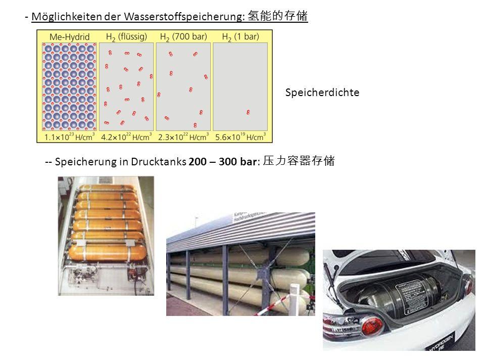 -- Speicherung in Drucktanks 200 – 300 bar: - Möglichkeiten der Wasserstoffspeicherung: Speicherdichte